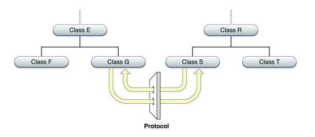 protocollo_formale